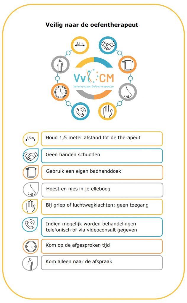 Corona infographic